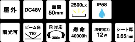 iconFLS450